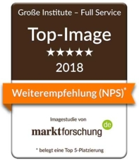 Weiterempfehlung (NPS)
