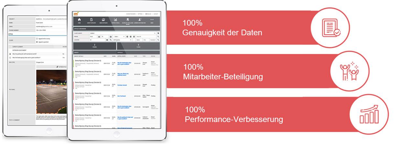 Grafik 3 Action Manager Oberfläche